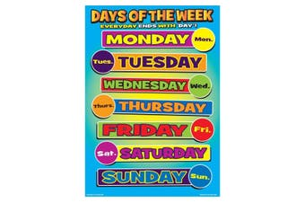 Grindstore Days Of The Week Mini Poster (Multicoloured) (One Size)
