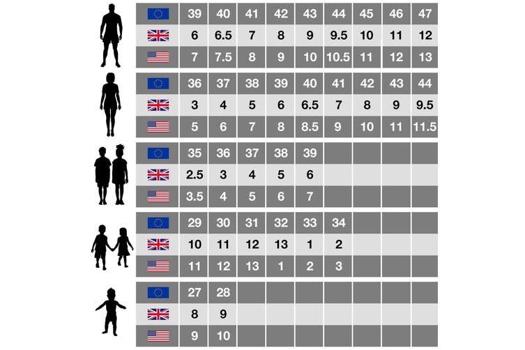 Regatta Great Outdoors Childrens/Kids Minnow Patterned Wellington Boots (Blue Ombre) (4 UK Junior)