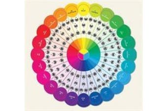 Essential Color Wheel Companion: Choose Perfect Colors with Confidence