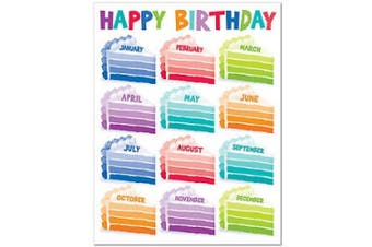 Painted Palette Happy Birthday Chart - Classroom Display Poster