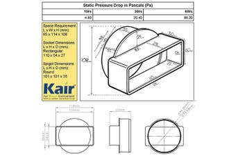 (110mm x 54mm to 100mm (Male)) - Kair Ducting Adaptor 110mm x 54mm to 100mm - 4 inch Rectangular to Round Straight Channel Connector for Converting to Different Size Duct Systems - Male