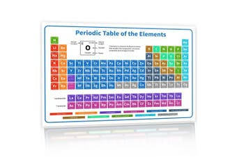 (White) - 2018 Periodic Table of Elements Vinyl Poster | XL Large Jumbo Sized at 140cm | Chemistry Chart for Teachers, Students, Classroom Science Banner | Newest 118 Elements | Atomic Number, Weight (WHT)