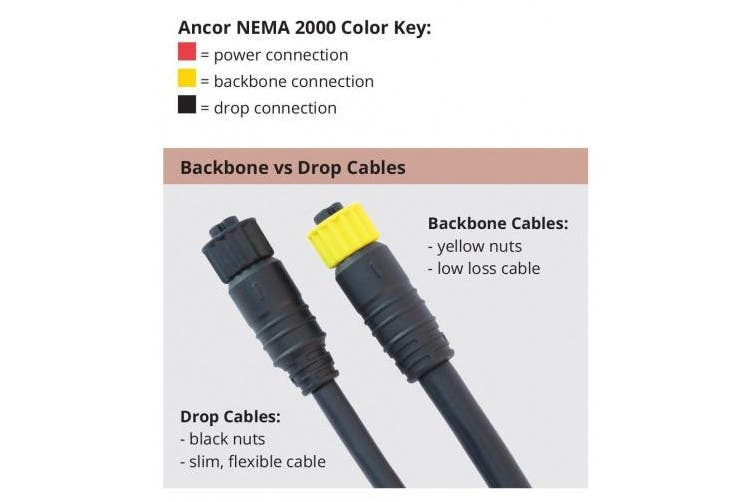 (Dual Device Starter Kit) - Ancor Universal NMEA 2000 Cables & Connectors