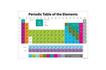 Ashley Productions ASH91016 Smart Poly Chart, Periodic Table, 33cm x 48cm