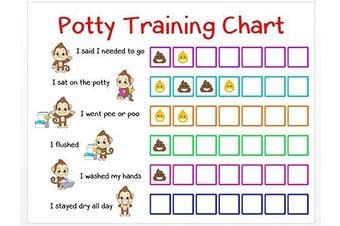 Potty Training Sticker Chart Reward- Monkey Design for Toddler Girls and Boys, Toilet Seat Motivational Weekly Progress Gift with 50 Poop Pee Sticker Sheets for Children
