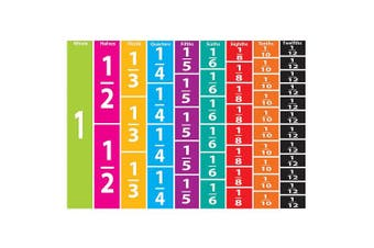(1) - Ashley Productions Comparative Fractions Math Die-Cut Magnet