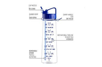 (blue) - Water Bottle With Straw - Hydrate with Motivational Times to Drink 900ml BPA Free