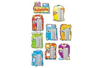 Carson Dellosa Cd-110106 Bb Set Multiplication Fact Monsters