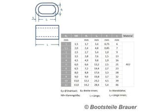 10 Aluminium Clamps, DS = 2 X 9 mm, DIN 3093, Aluminium Clamp Press Sleeves, Wire Rope Clamps