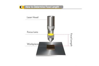 "(Dia 20mm (0.79"") FL 101.6mm (4"")) - Cloudray CO2 Laser Focus Lens USA Dia. 20mm FL 101.6mm for CO2 Laser Engraver Cutter"
