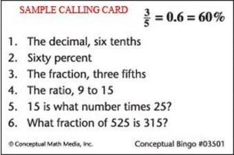 Conceptual Bingo // Convert: Fraction-Decimal-Percent