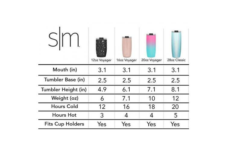 (590ml, Shimmer: Aqua Aura) - Simple Modern 590ml Voyager Travel Mug Tumbler w/Clear Flip Lid & Straw - Coffee Cup Vacuum Insulated Flask 18/8 Stainless Steel Hydro Water Bottle Shimmer: Aqua Aura