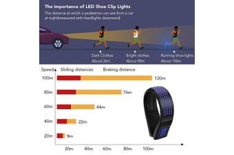 (Blue) - BASEIN LED Shoe Clip, LED Safety Light Clip On, USB Charging, IP67 Waterproof, 11 Flashing Modes Running Light for Runners Shoes, Ideal for Night Running, Jogging, Cycling, Climbing