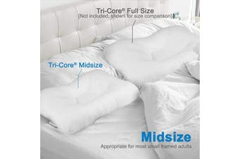 (Midsize, White) - Core Products Tri-Core Cervical Support Pillow for Neck Pain, Orthopaedic Contour Pillow, Standard Firm, White, Midsize 60cm x 38cm