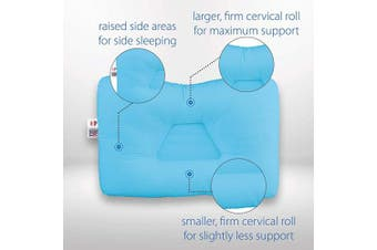 (Full Size, Blue) - Core Products Tri-Core Cervical Support Pillow for Neck Pain, Orthopaedic Contour Pillow, Standard Firm, Blue, Full Size 60cm x 41cm