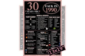 (1990 30th Rose Gold) - Rose Gold Back In 1990 Party Poster for Women - Large 33cm x 48cm . Laminated - Black and Rose Gold - 30th Birthday Gifts, Wedding Anniversary, Class Reunion, Party Supplies (1990 30th Rose Gold)