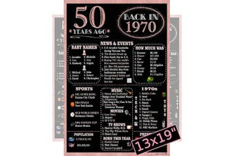 (1970 50th Rose Gold) - Rose Gold Back In 1970 Party Poster for Women - Large 33cm x 48cm . Laminated - Black and Rose Gold - 50th Birthday Gifts, 50th Wedding Anniversary, 50th Class Reunion, Party Supplies