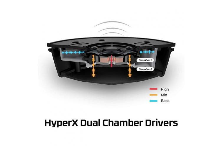 HyperX Cloud Alpha S Gaming Headset - Blackout