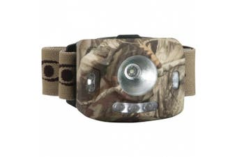 Cyclops CYC-RNG1XP-CMO Ranger Cree XPE 1-watt Headlamp