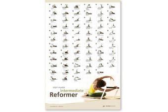 (Intermediate Reformer) - Stott Pilates Intermediate Reformer Wall Chart