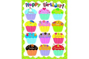Creative Teaching Press Poppin' Patterns Happy Birthday Poster Chart