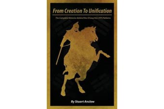 From Creation to Unification: The Complete Histories Behind the Ch'ang Hon (Itf) Patterns