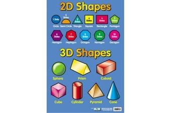 2D & 3D Shapes - Educational Poster Chart
