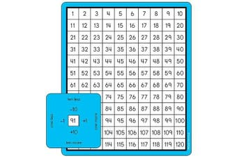 Place Value Windows Curriculum Cut-Outs