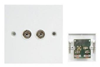 Double Tv Coaxial Aerial Wall Socket Plate
