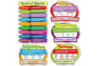 PARTS OF SPEECH BBS GR 2-5