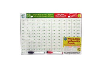 Write and Wipe Mathematics Boards Set of 2