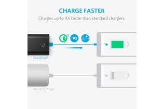 Anker PowerCore+ 10050 power bank Black 10050 mAh