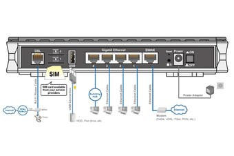 Billion BiPAC 8920NZ wireless router Single-band (2.4 GHz) Gigabit Ethernet 3G