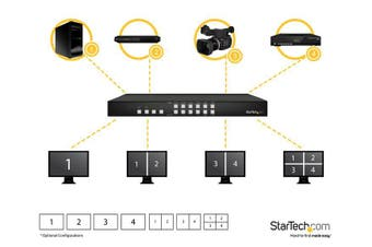 StarTech.com 4x4 HDMI Matrix Switch with Picture-and-Picture Multiviewer or