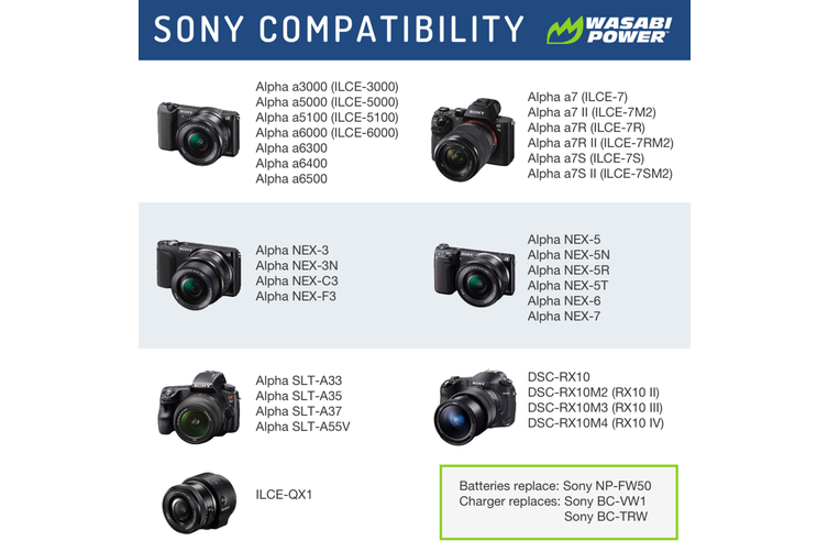 Wasabi Power NP-FW50 Camera Battery (2-Pack) and Dual USB Charger for Sony Alpha a5100, a6000, a6300, a6400, a6500, Alpha a7, a7 II, a7R, a7R II, a7S, a7S II, Cyber-Shot DSC-RX10 II, RX10 III, RX10 IV and More
