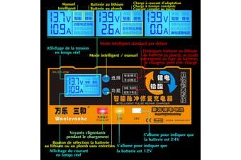 Car Battery Charger 110V US/ 220V EU Power Cable 120cm 180W 110V-250V 5-stage Mode Overheat Short Circuit Low Voltage protection(EU Plug)